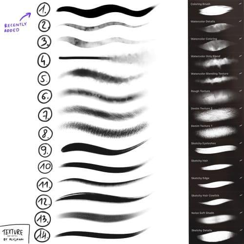 ✏️Sketchy Brush Set Procreate✏️ - Alicja Prints - Easy